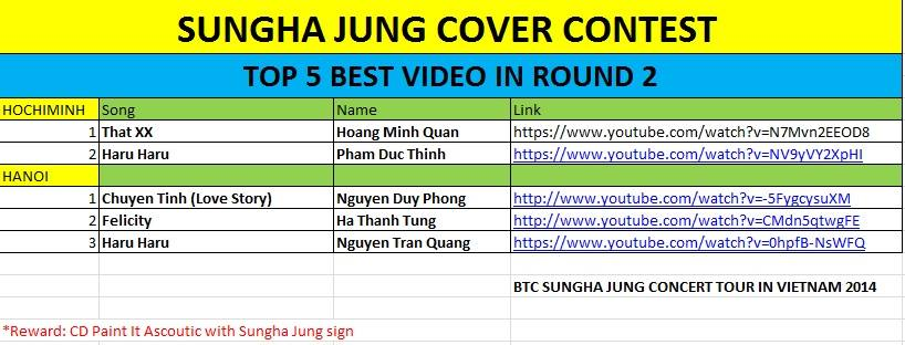 Công bố top 5 best Video – SHJ cover Contest