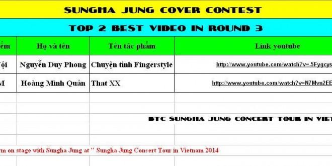 """Thông báo kết thúc cuộc thi """"Sungha Jung Cover Contest"""" và công bố người thắng giải"""
